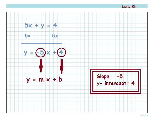 Write Each Equation In Slope Intercept Form Then Find The Slope And