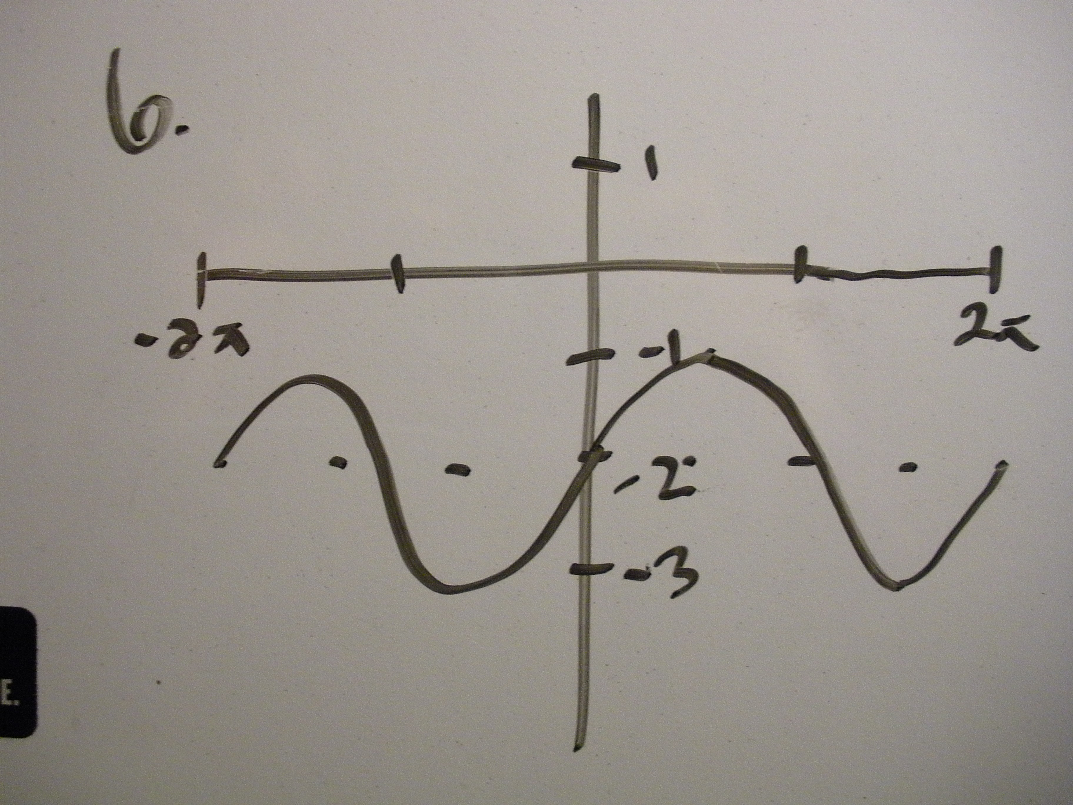State The Amplitude Period Vertical Shift And Equation Of The