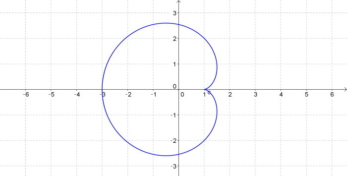 Solutions to Stewart Single Variable Calculus: Early Transcendentals