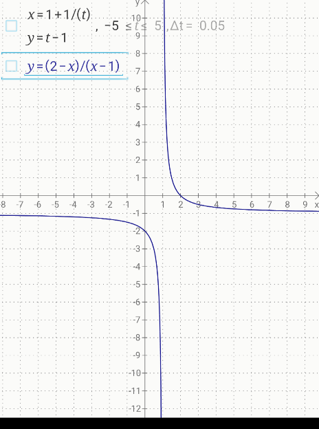 Sketch the curve represented by the parametric equations