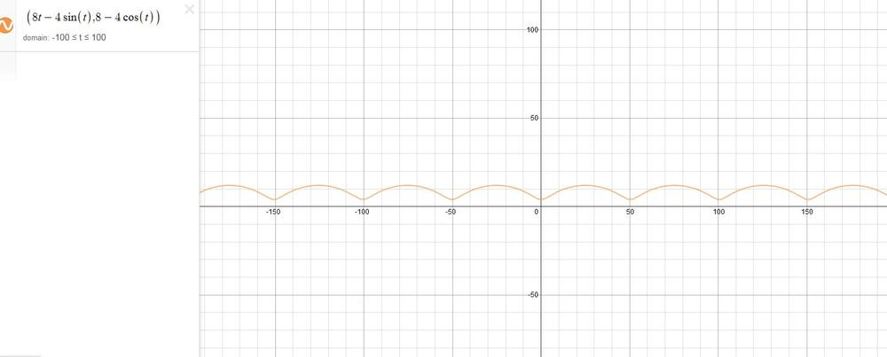use a graphing utility to graph the curve represented by the