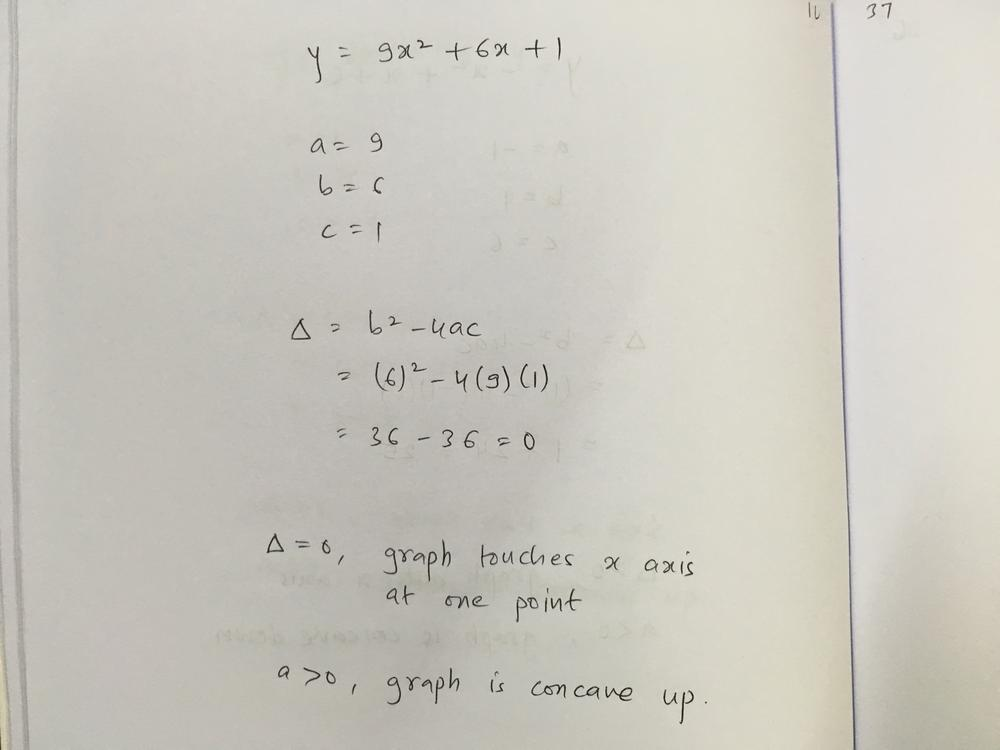 Use The Discriminant To Determine The Relationship Between The Graph