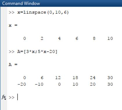 Use MATLAB to create a vector x having six values between 0 and 10