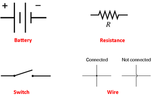 Draw The Electrical Symbol For Each Of The Following Devices A