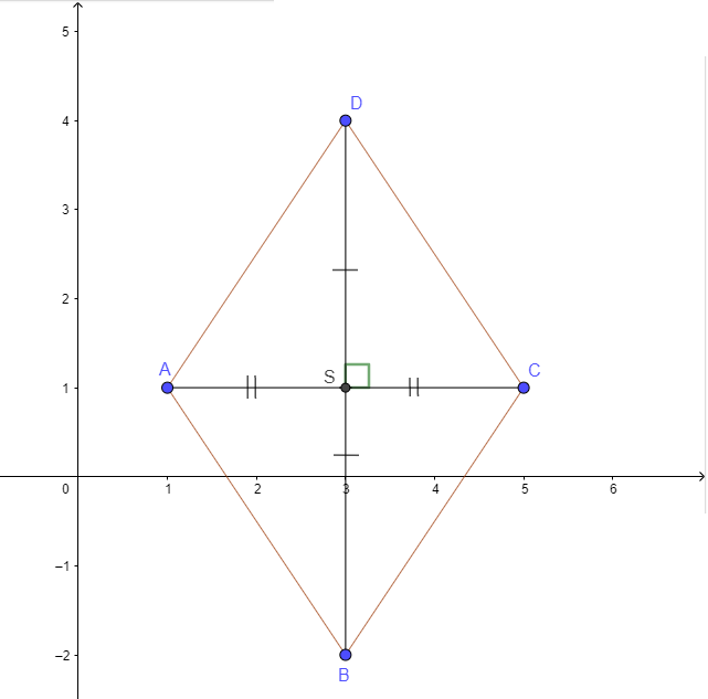 Solutions to Geometry (9780547647098), Pg  436, Ex  37