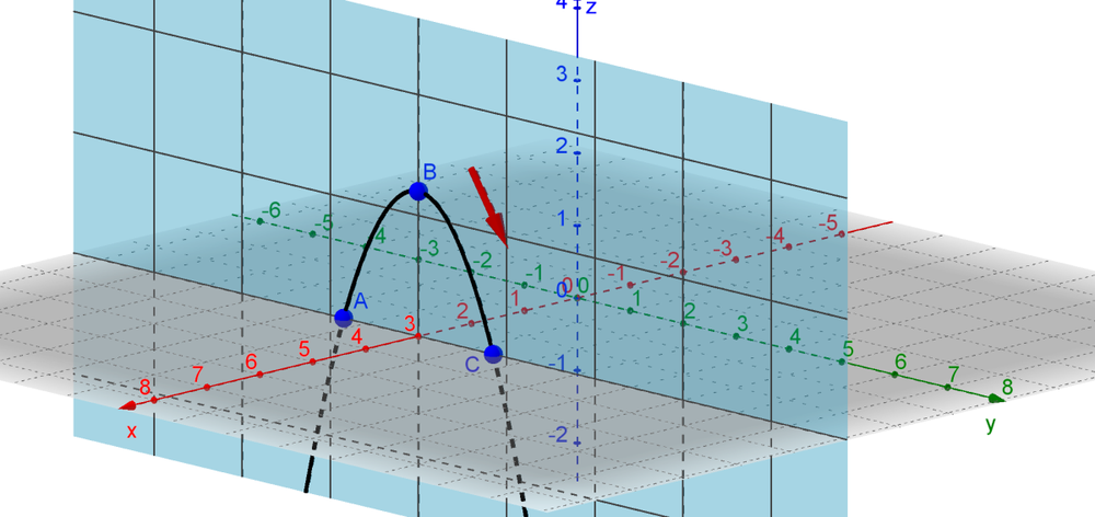 Sketch the curve with the given vector equation  Indicate with an