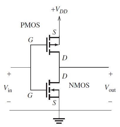 Peachy Draw The Circuit Diagram Of A Cmos Inverter Draw Its Equivalent Wiring Digital Resources Minagakbiperorg