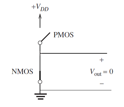 Admirable Draw The Circuit Diagram Of A Cmos Inverter Draw Its Equivalent Wiring Digital Resources Minagakbiperorg