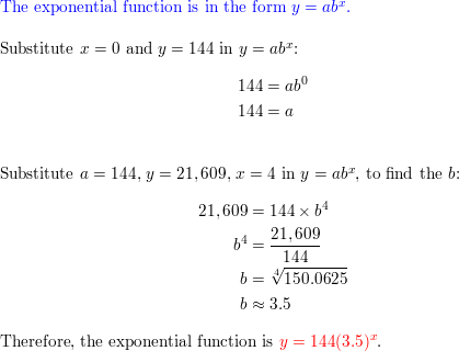 Write an exponential function for the graph that passes through the